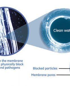 Filtre apa cu ultrafiltrare