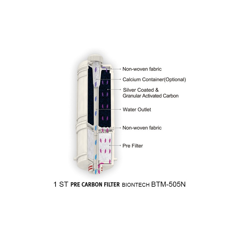 CARTUS FILTRANT 1ST PRE CARBON BIONTECH BTM-505N