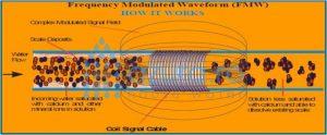 Explicatii functionare aparat anticalcar