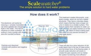 Cand sa nu utilizam un aparat anticalcar Scalewatcher