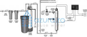 Sterilizator UV D4 VIQUA